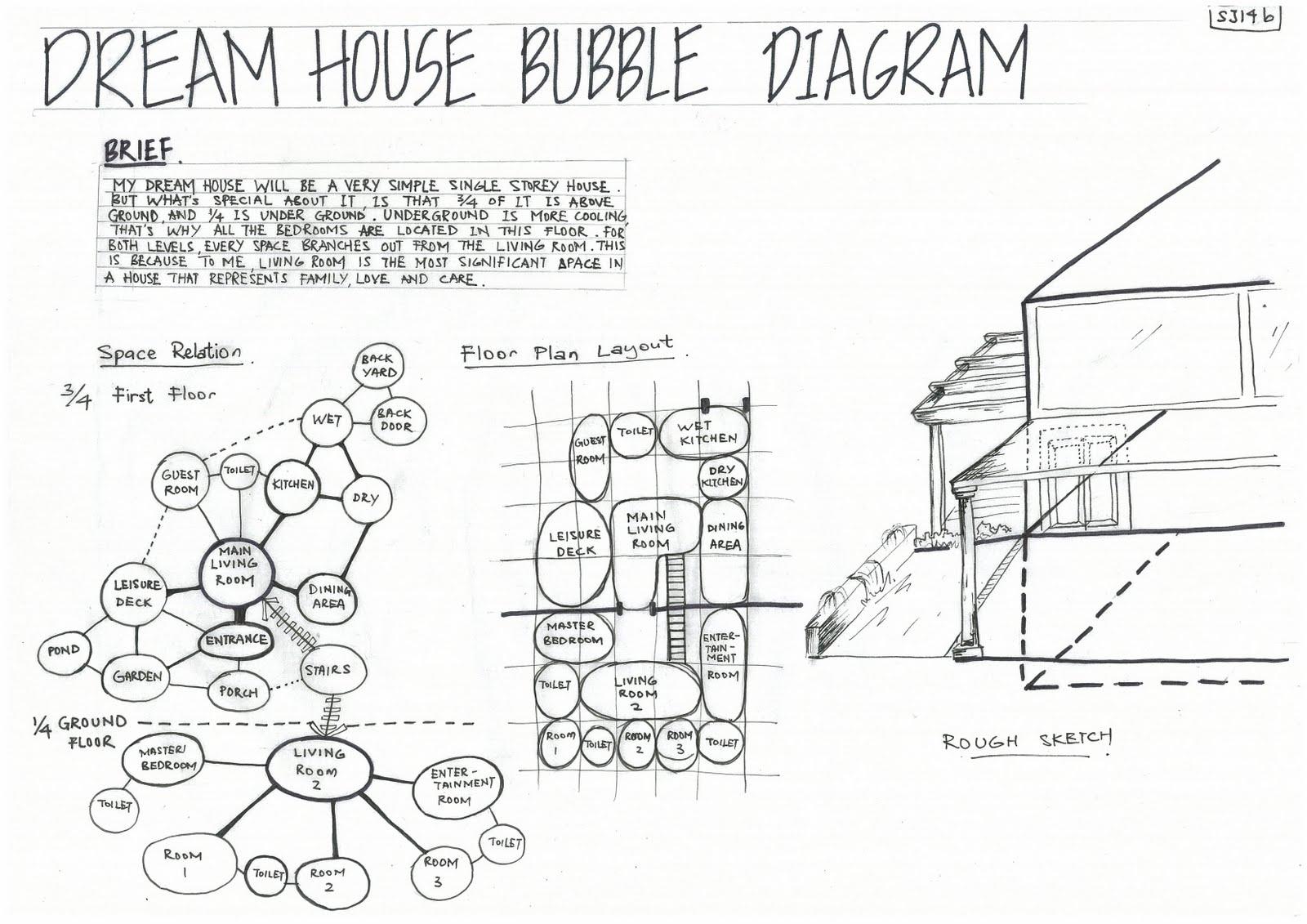 Architecture Assignment Matrix Chs Technology Education