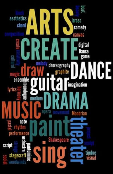 """the language of performing arts A world language department will work on developing a series of writing prompts (1 per 6-week grading period) for students to respond to the goal will be to have students respond in the target language earning a """"c"""" or better based on department language/writing rubrics."""